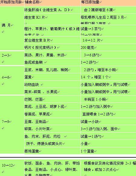 """福山區石牌樓鎮周家峴大餑餑農業合作社蒸出""""致富之路"""""""