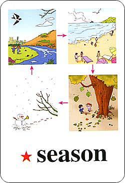 设计脑洞学英语--五教材创意卡片小学大赛开发全电子书解单词年级图片