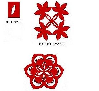 团花对称图案简单剪纸方法