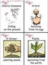 春天的词语卡片