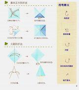 快乐折纸(综合篇1)3