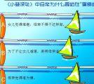 3-6年级:语句意思练习(只欠东风)