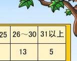 统计-下册新课标